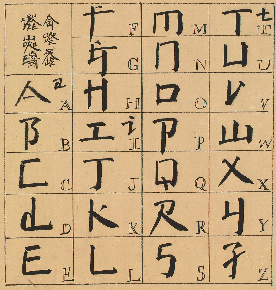 Xu Bing | An Introduction to Square Word Calligraphy | China | The Met